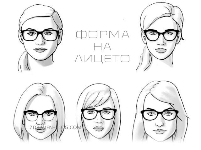 Слънчеви очила според формата на лицето